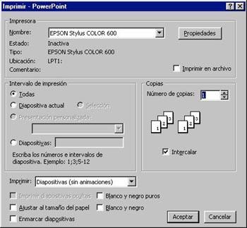 Indikator forex dma